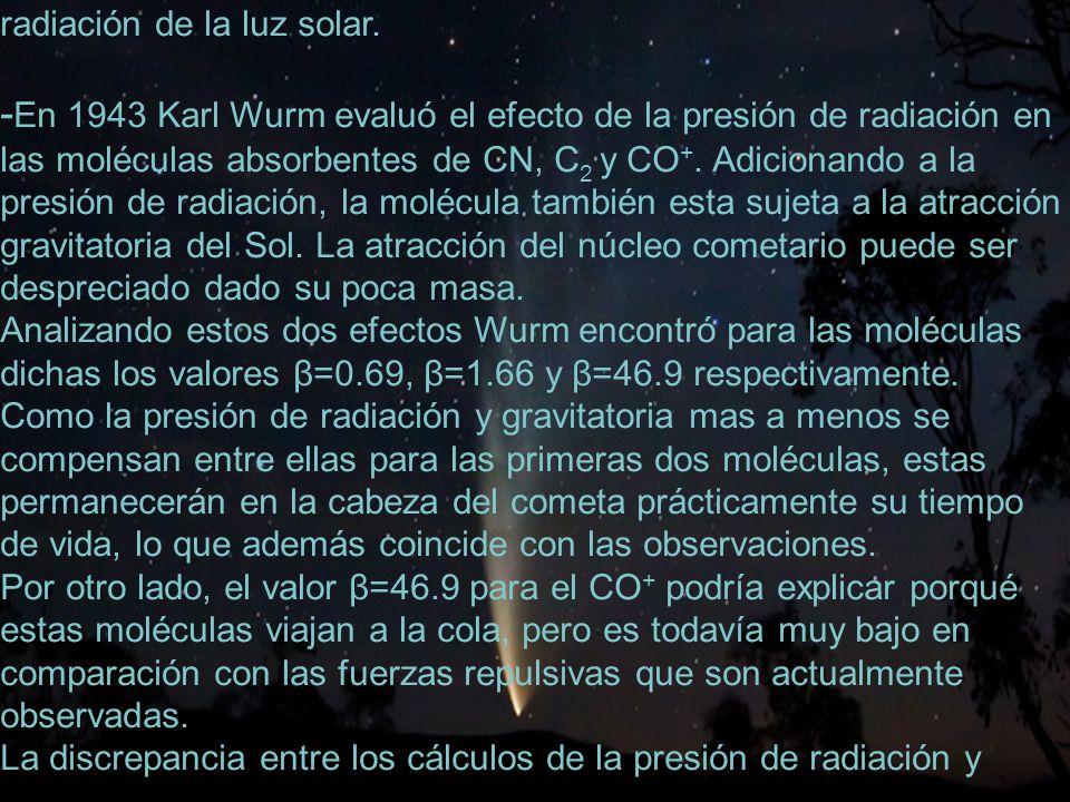 -En 1943 Karl Wurm evaluó el efecto de la presión de radiación en