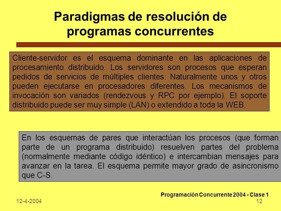 Paradigmas de resolución de programas concurrentes