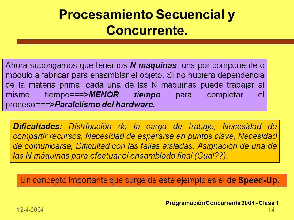 Procesamiento Secuencial y Concurrente.