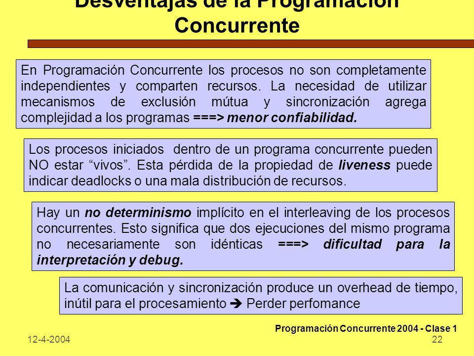 Desventajas de la Programación Concurrente