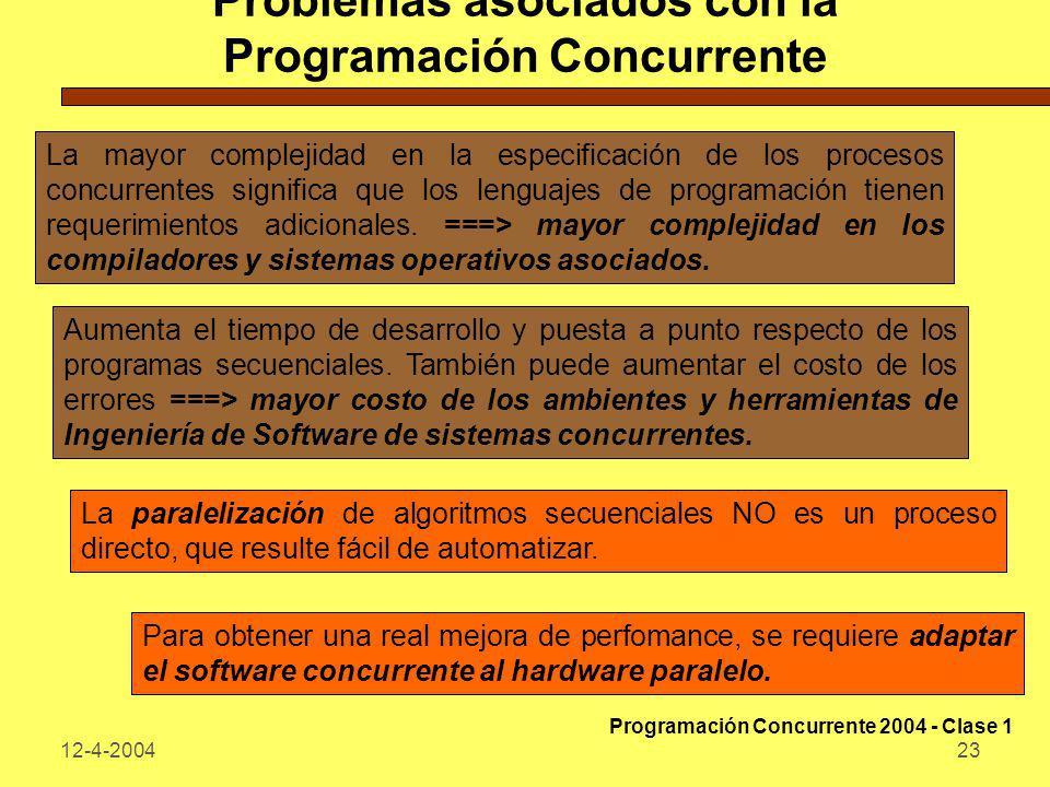 Problemas asociados con la Programación Concurrente