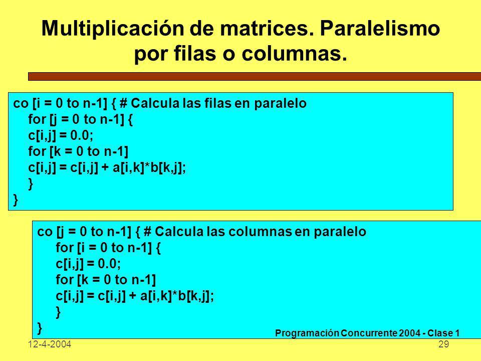 Multiplicación de matrices. Paralelismo por filas o columnas.