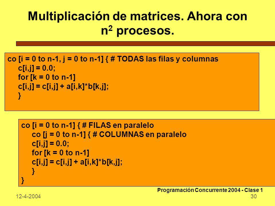 Multiplicación de matrices. Ahora con n2 procesos.