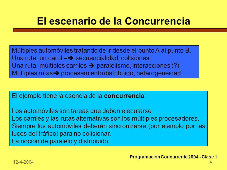 El escenario de la Concurrencia