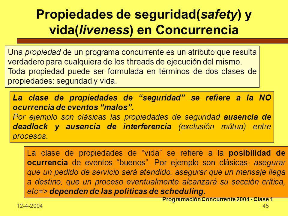 Propiedades de seguridad(safety) y vida(liveness) en Concurrencia