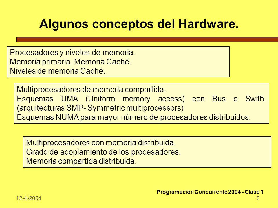 Algunos conceptos del Hardware.