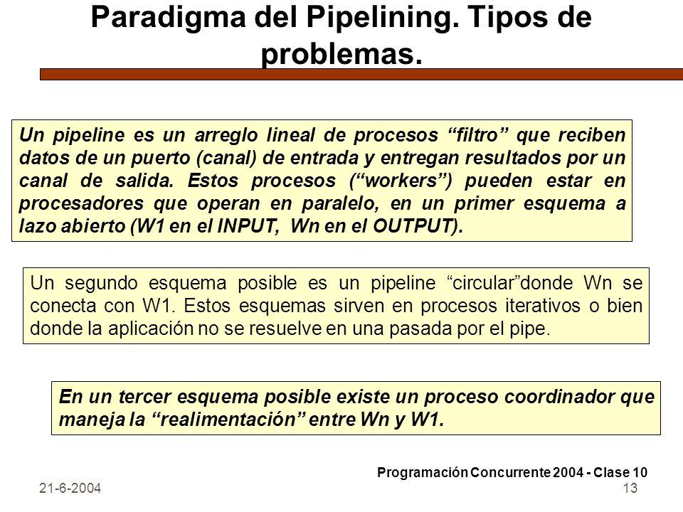 Paradigma del Pipelining. Tipos de problemas.