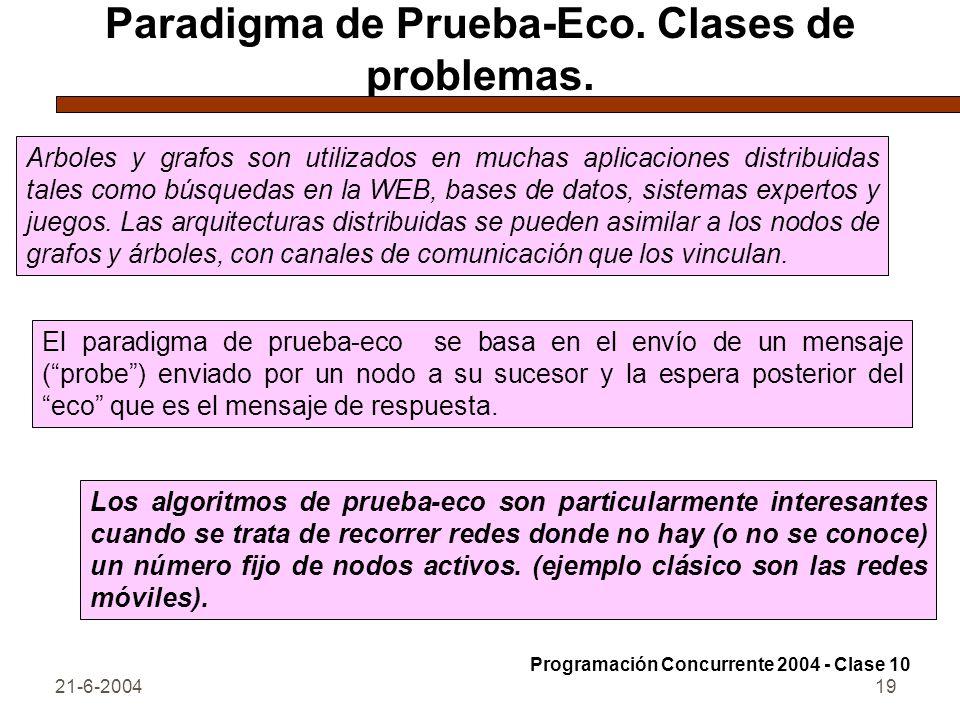 Paradigma de Prueba-Eco. Clases de problemas.