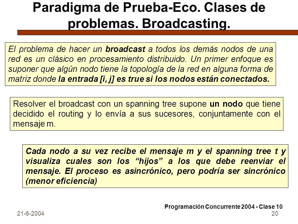 Paradigma de Prueba-Eco. Clases de problemas. Broadcasting.