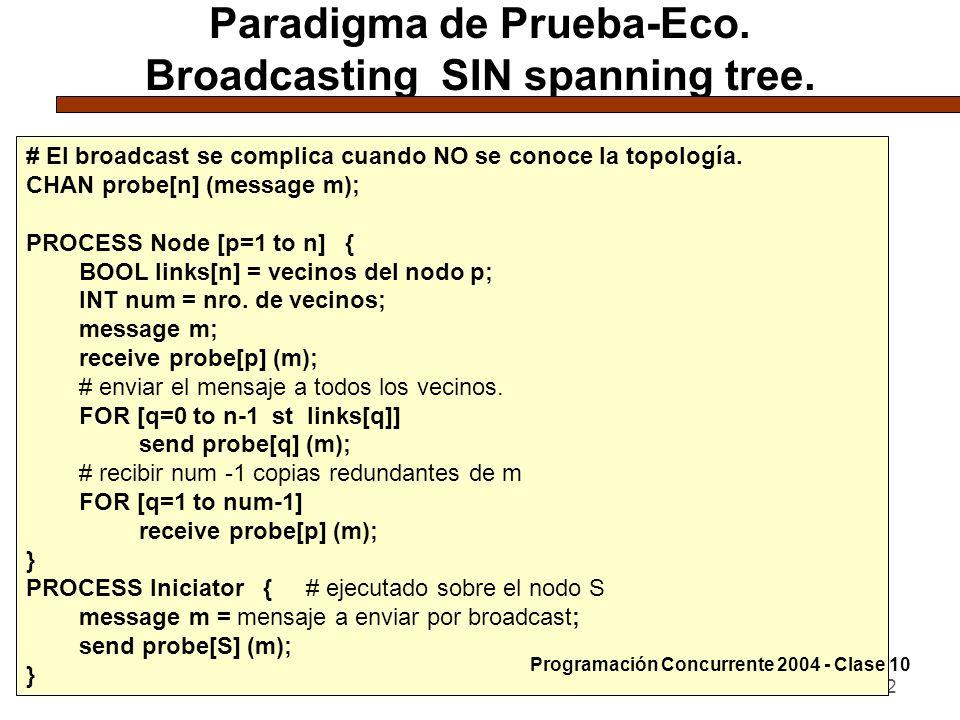 Paradigma de Prueba-Eco. Broadcasting SIN spanning tree.