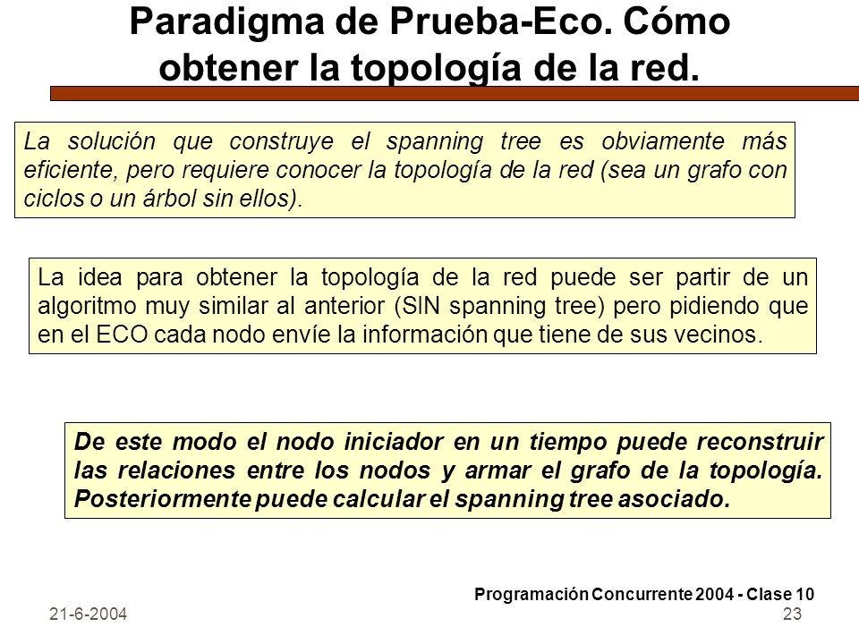 Paradigma de Prueba-Eco. Cómo obtener la topología de la red.