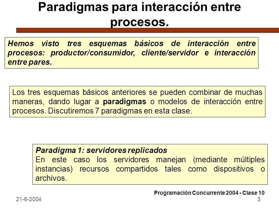 Paradigmas para interacción entre procesos.
