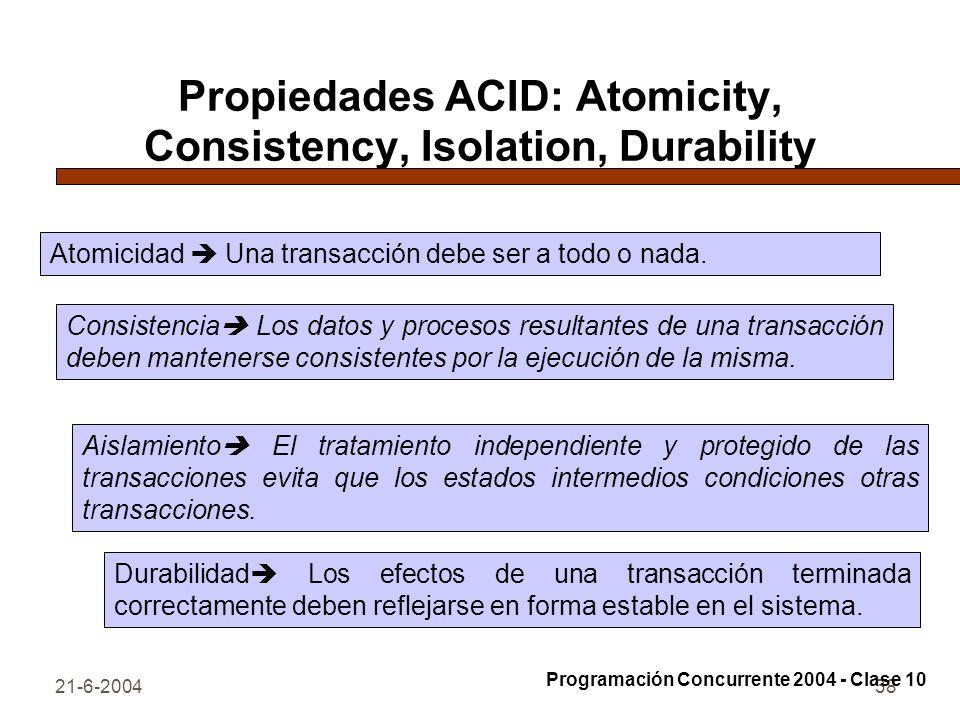 Propiedades ACID: Atomicity, Consistency, Isolation, Durability