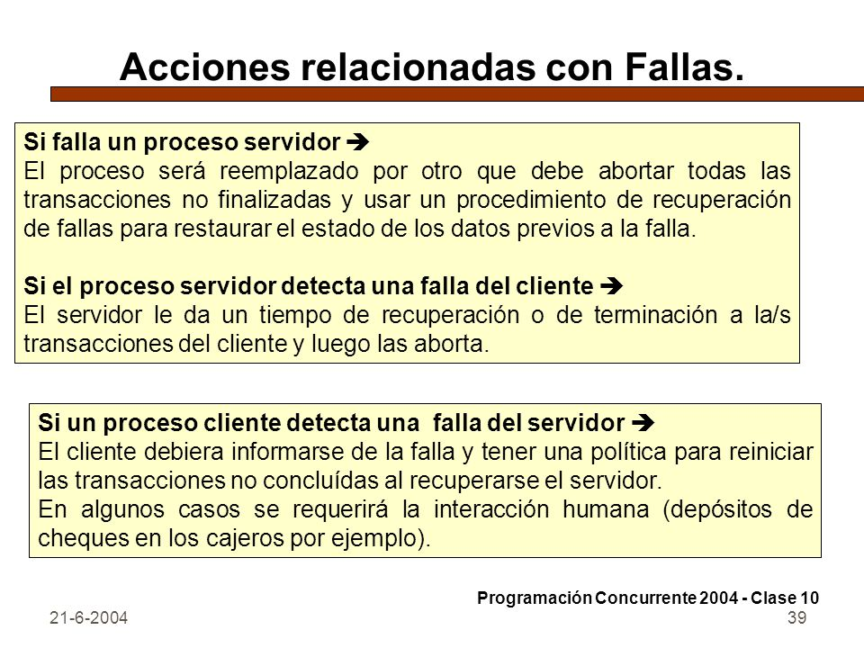 Acciones relacionadas con Fallas.