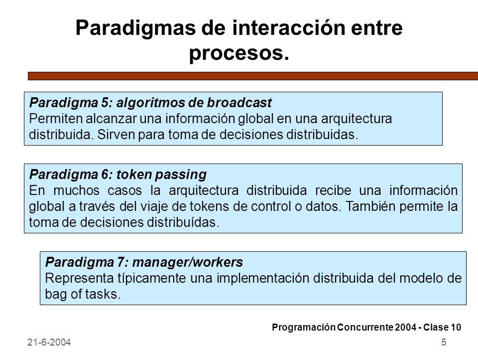 Paradigmas de interacción entre procesos.
