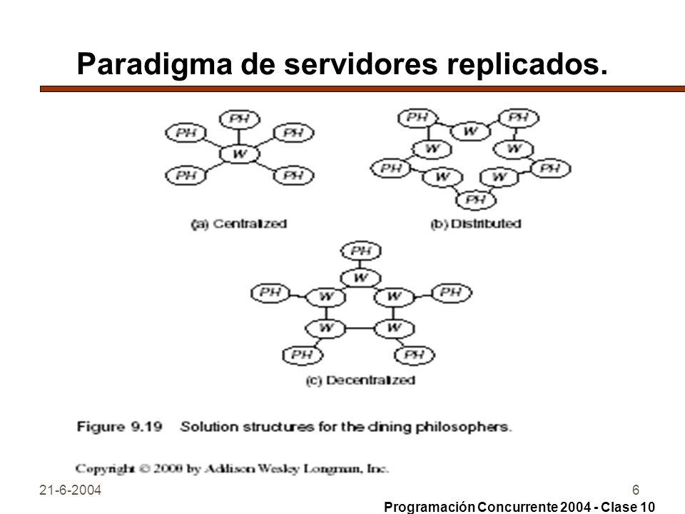 Paradigma de servidores replicados.
