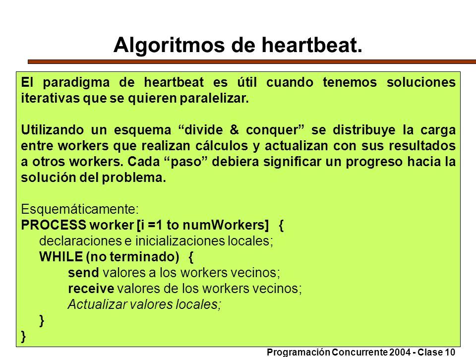 Algoritmos de heartbeat.