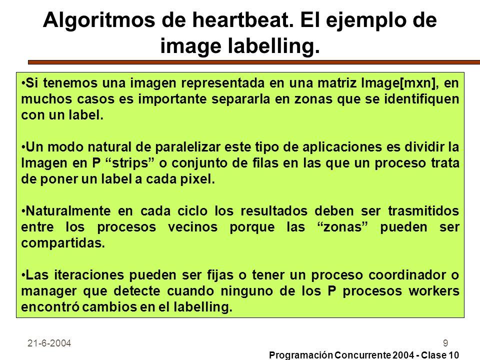 Algoritmos de heartbeat. El ejemplo de image labelling.