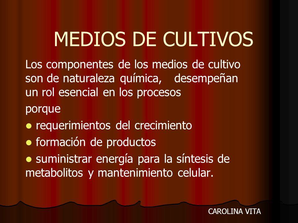 MEDIOS DE CULTIVOS Los componentes de los medios de cultivo son de naturaleza química, desempeñan un rol esencial en los procesos.