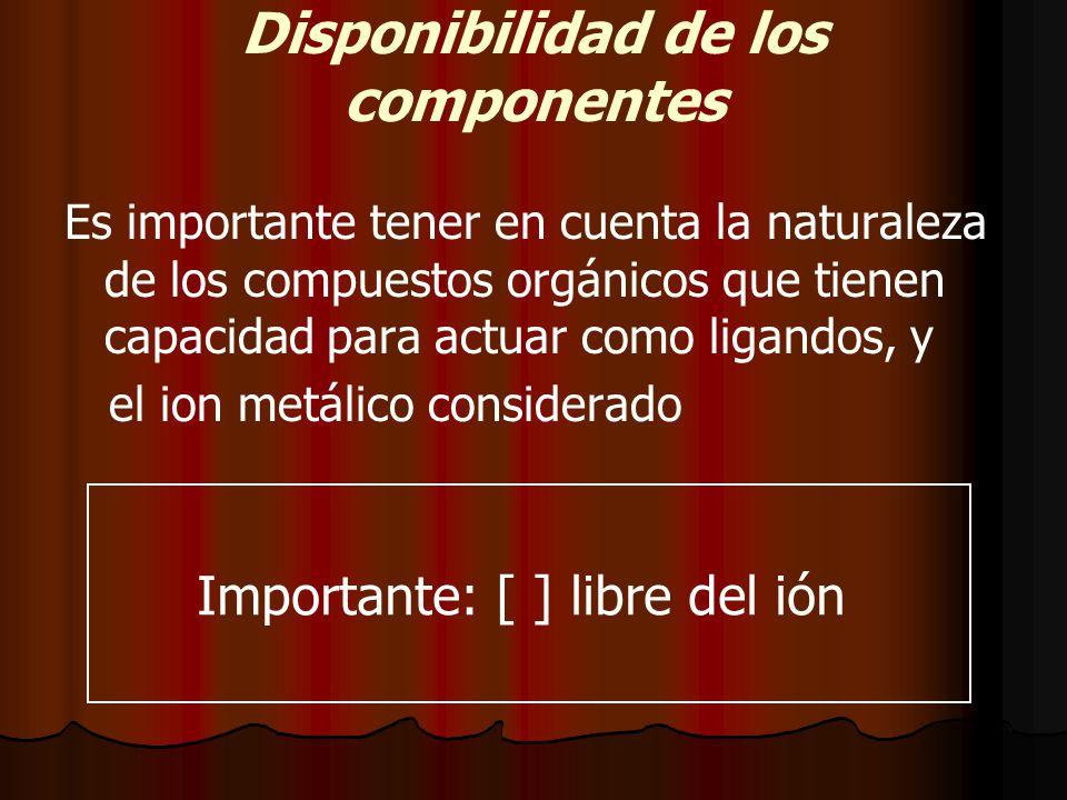 Disponibilidad de los componentes