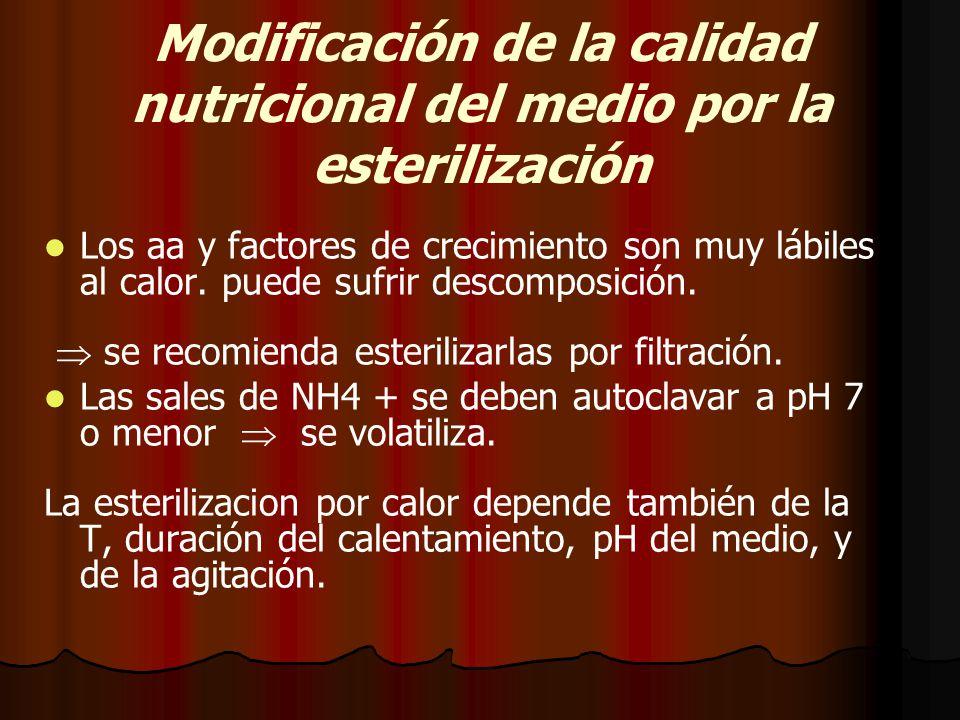Modificación de la calidad nutricional del medio por la esterilización