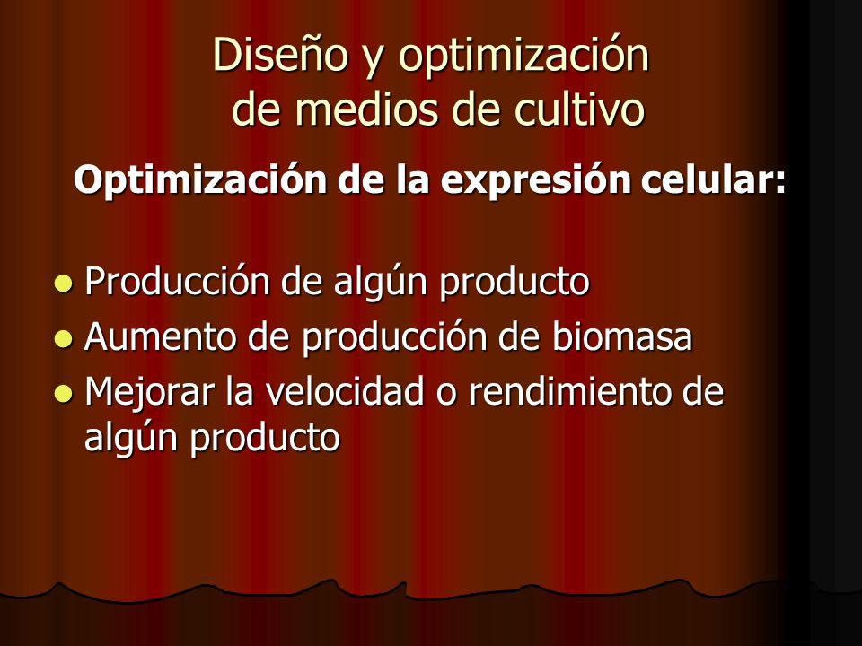 Diseño y optimización de medios de cultivo