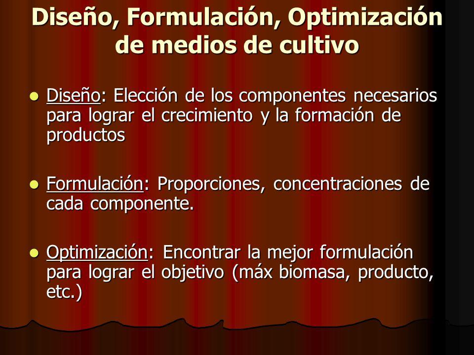 Diseño, Formulación, Optimización de medios de cultivo