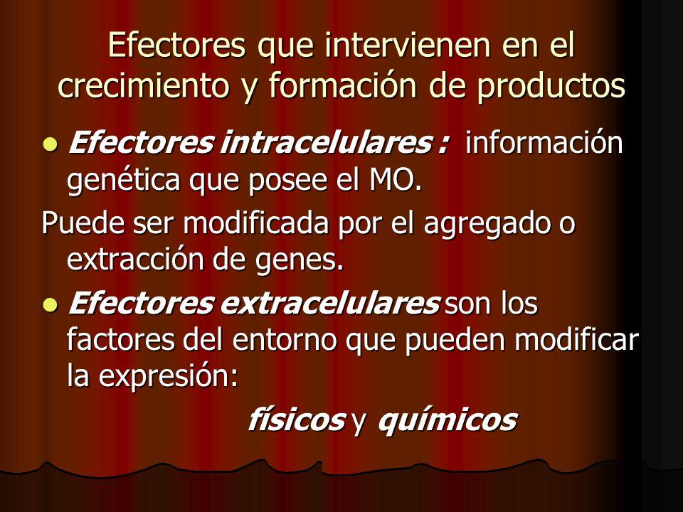 Efectores que intervienen en el crecimiento y formación de productos