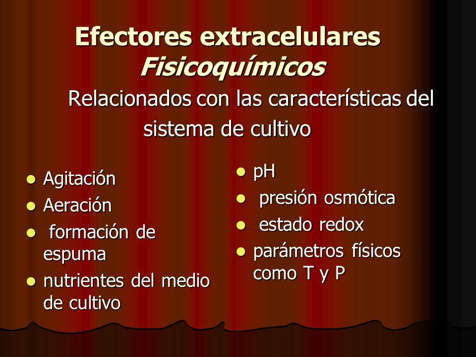 Efectores extracelulares Fisicoquímicos