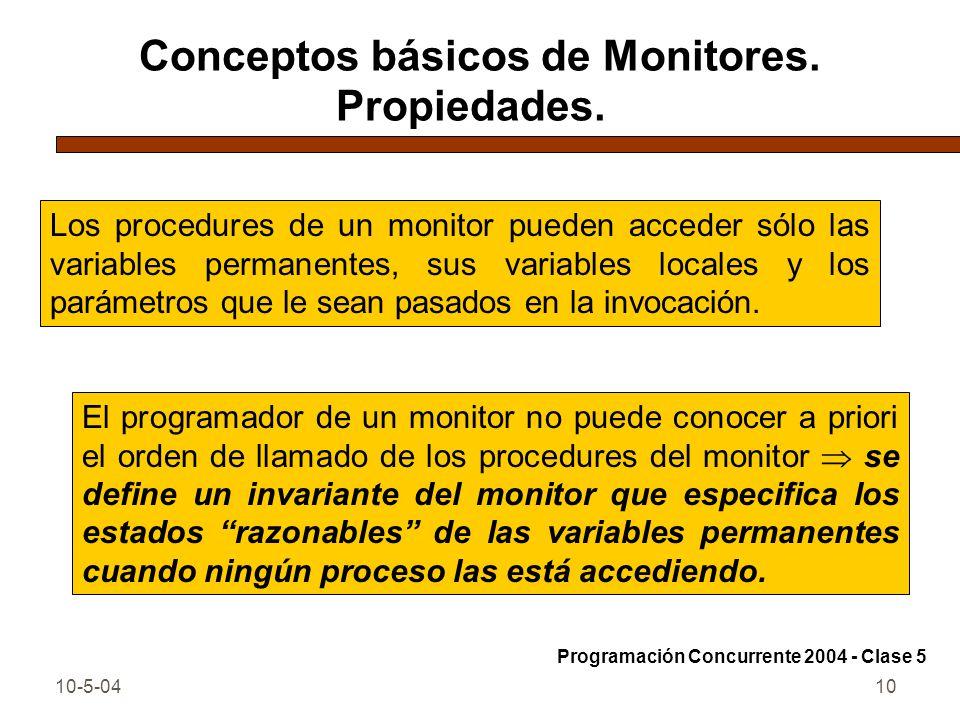 Conceptos básicos de Monitores. Propiedades.