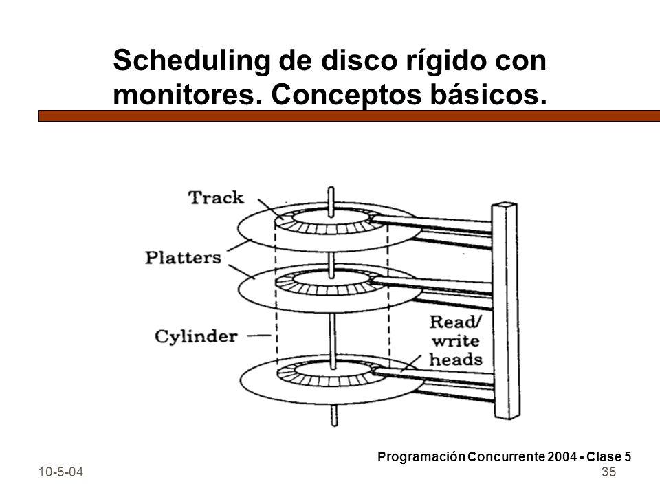 Scheduling de disco rígido con monitores. Conceptos básicos.