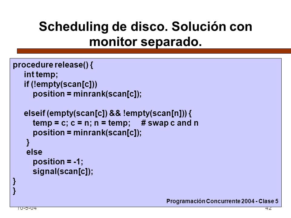 Scheduling de disco. Solución con monitor separado.