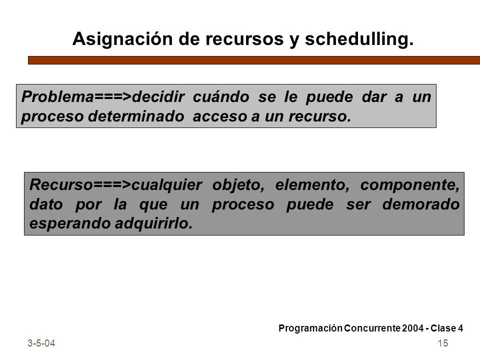 Asignación de recursos y schedulling.