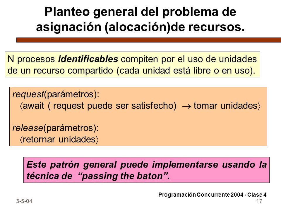 Planteo general del problema de asignación (alocación)de recursos.