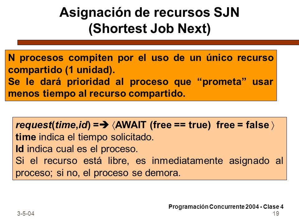 Asignación de recursos SJN (Shortest Job Next)