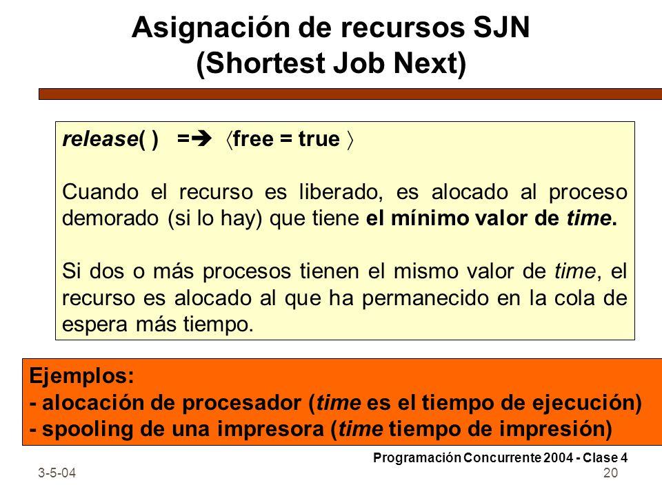 Asignación de recursos SJN (Shortest Job Next)