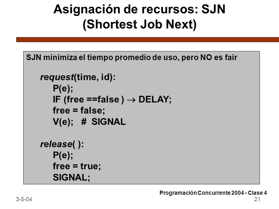 Asignación de recursos: SJN (Shortest Job Next)