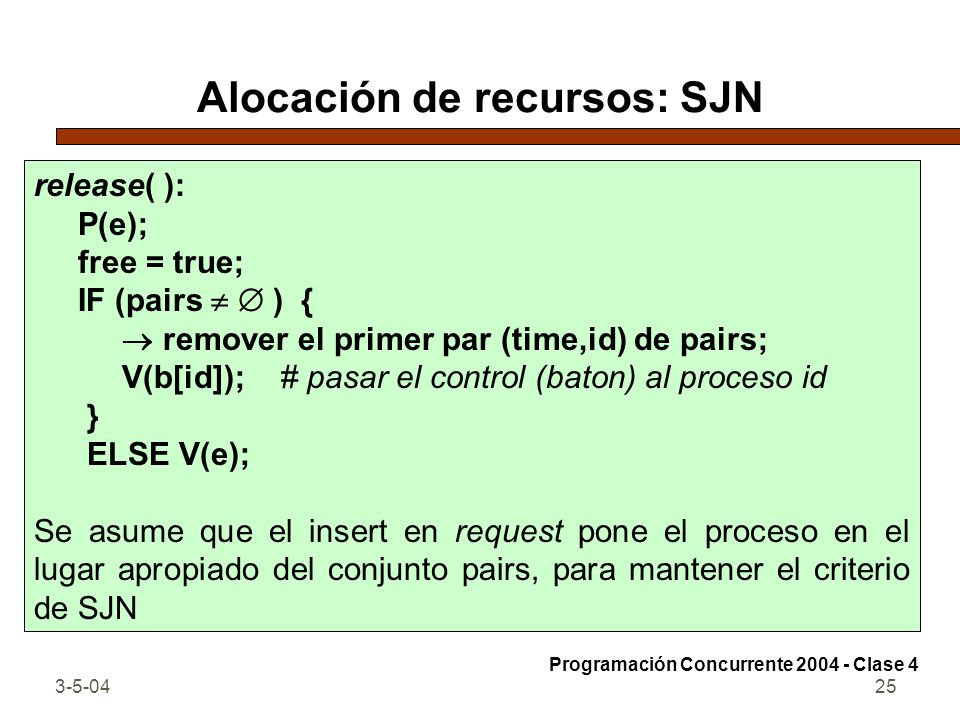 Alocación de recursos: SJN