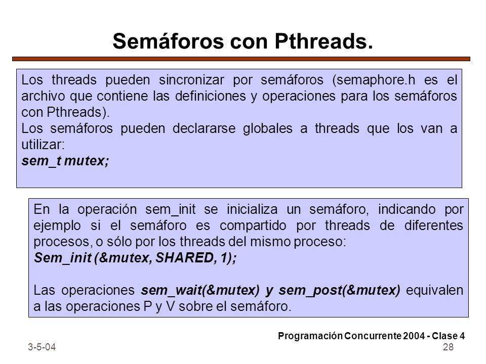 Semáforos con Pthreads.