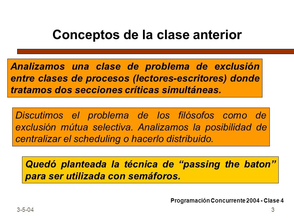 Conceptos de la clase anterior
