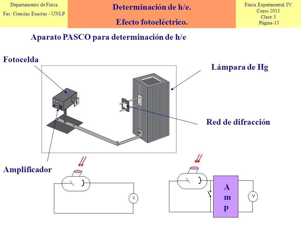 Determinación de h/e. Efecto fotoeléctrico. Aparato PASCO para determinación de h/e. Fotocelda. Lámpara de Hg.