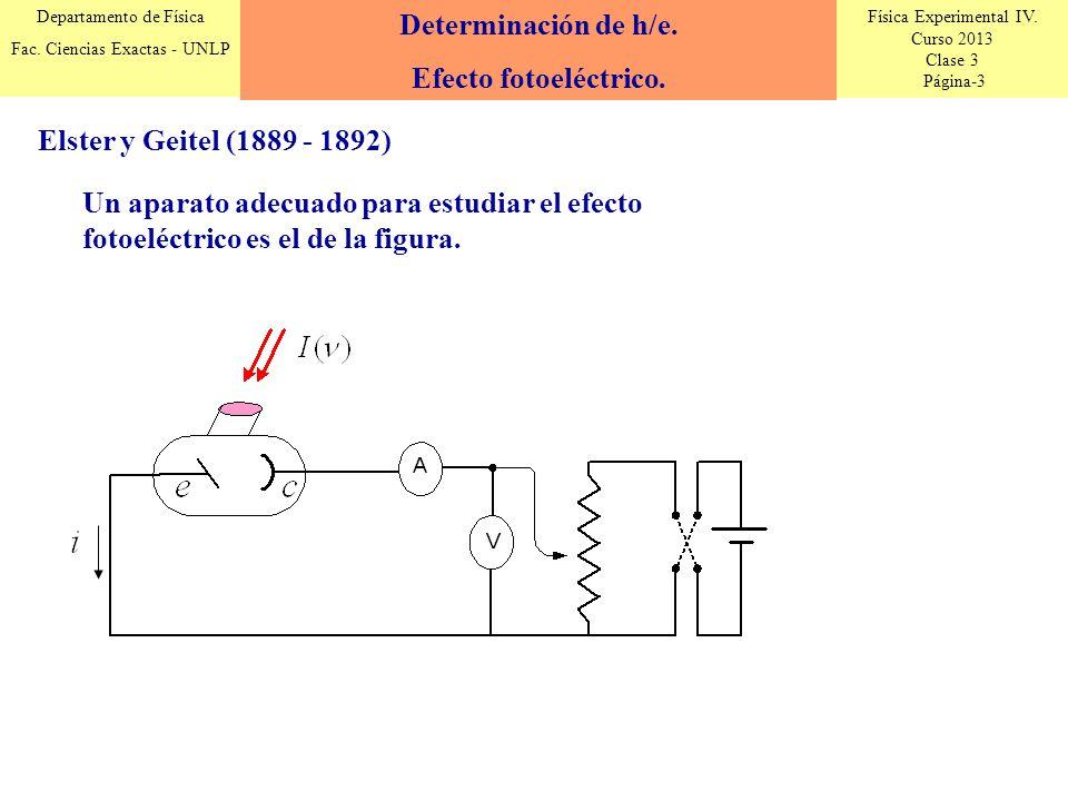 Determinación de h/e. Efecto fotoeléctrico. Elster y Geitel (1889 - 1892)