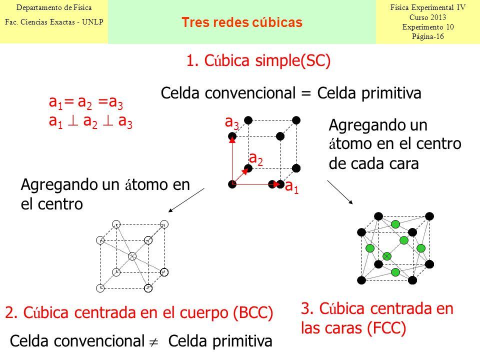 Celda convencional = Celda primitiva a1= a2 =a3 a1  a2  a3 a3