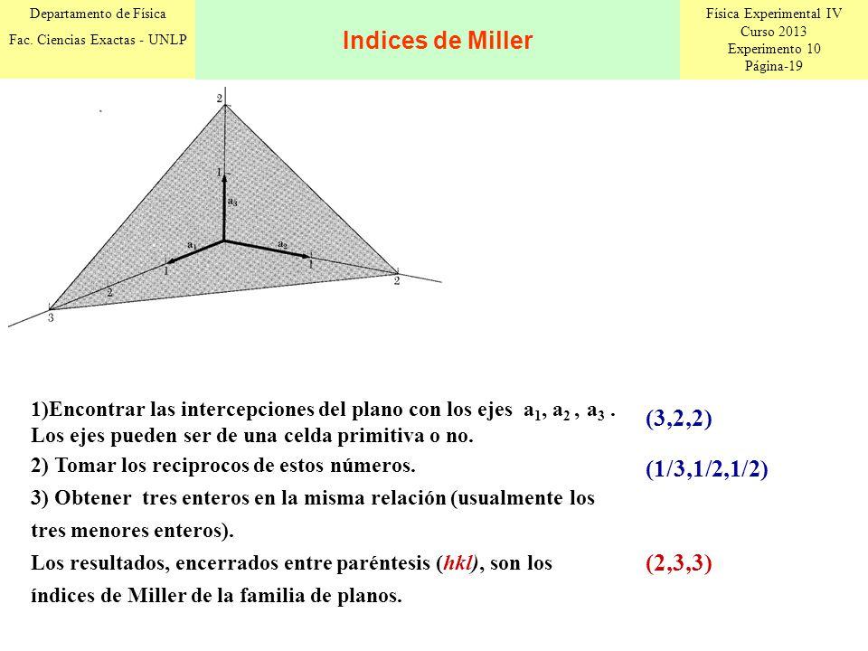 Indices de Miller (3,2,2) (1/3,1/2,1/2) (2,3,3)