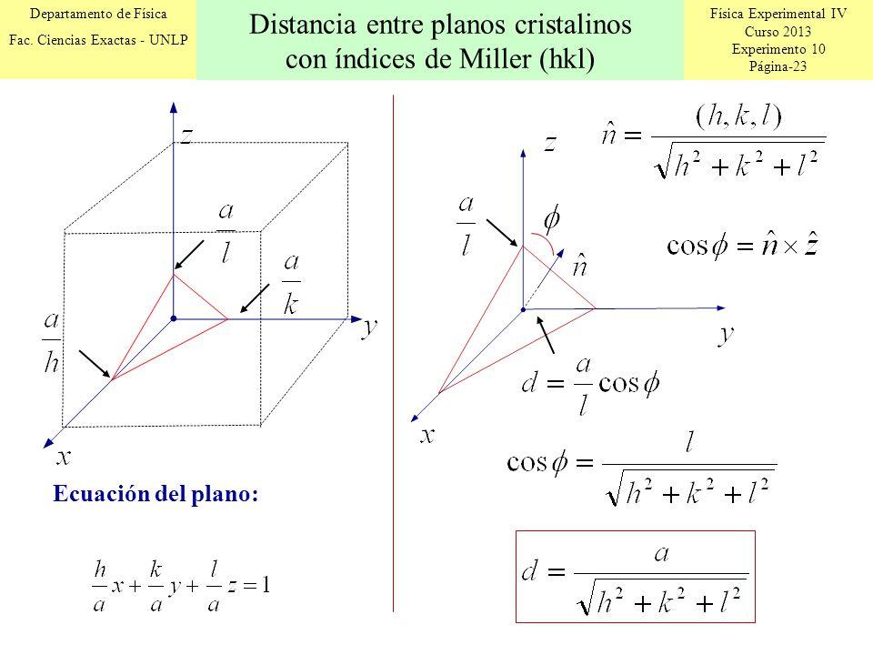 Distancia entre planos cristalinos con índices de Miller (hkl)