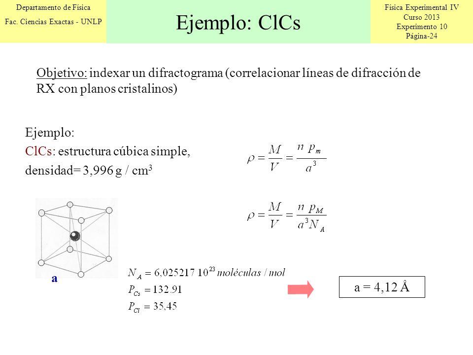 Ejemplo: ClCs Objetivo: indexar un difractograma (correlacionar líneas de difracción de RX con planos cristalinos)