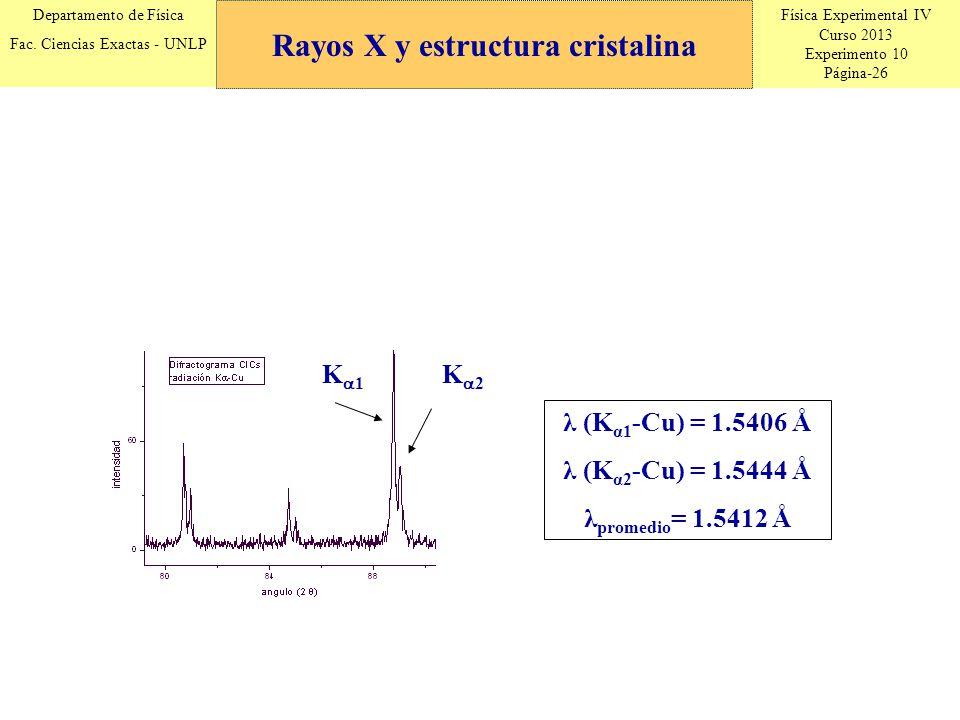 Rayos X y estructura cristalina