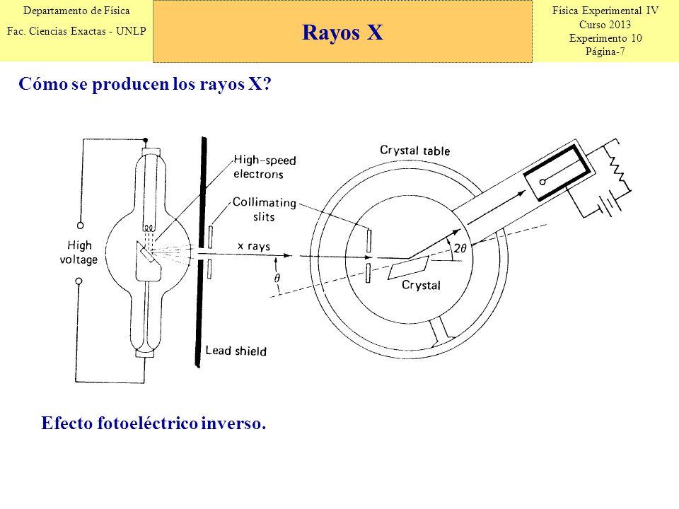 Rayos X Cómo se producen los rayos X Efecto fotoeléctrico inverso.