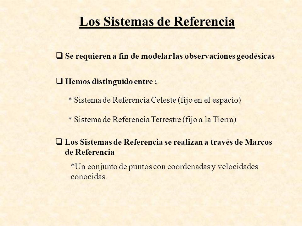 Los Sistemas de Referencia