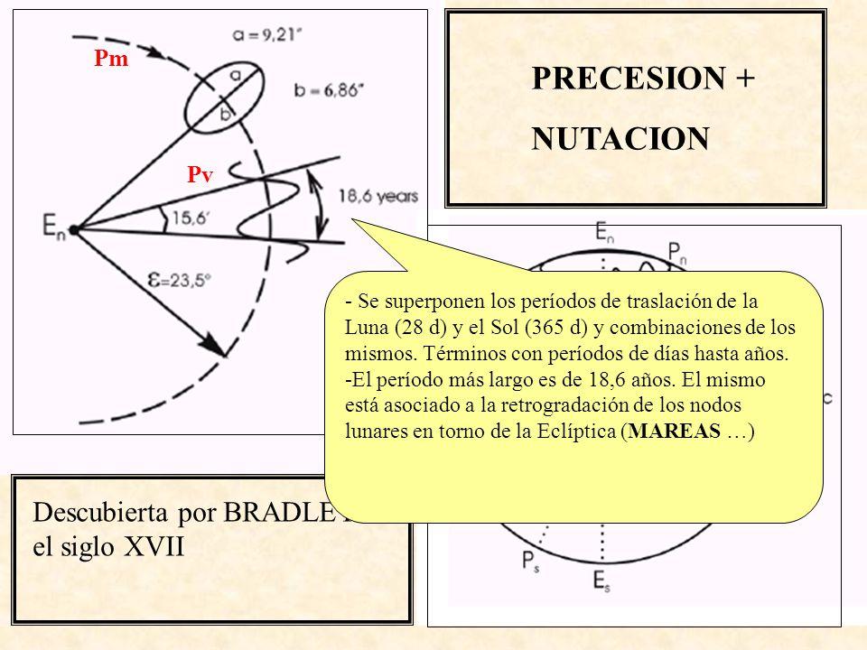 PRECESION + NUTACION Descubierta por BRADLEY en el siglo XVII Pm Pv